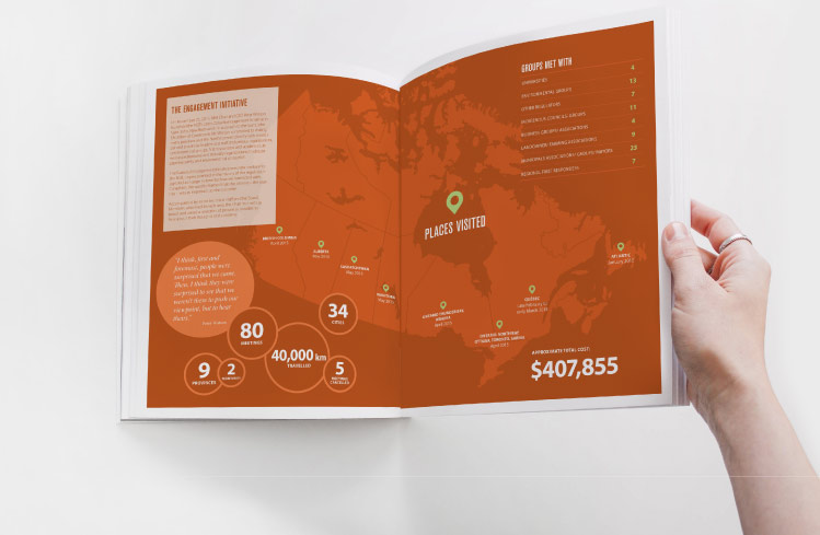 NEB annual report design: map