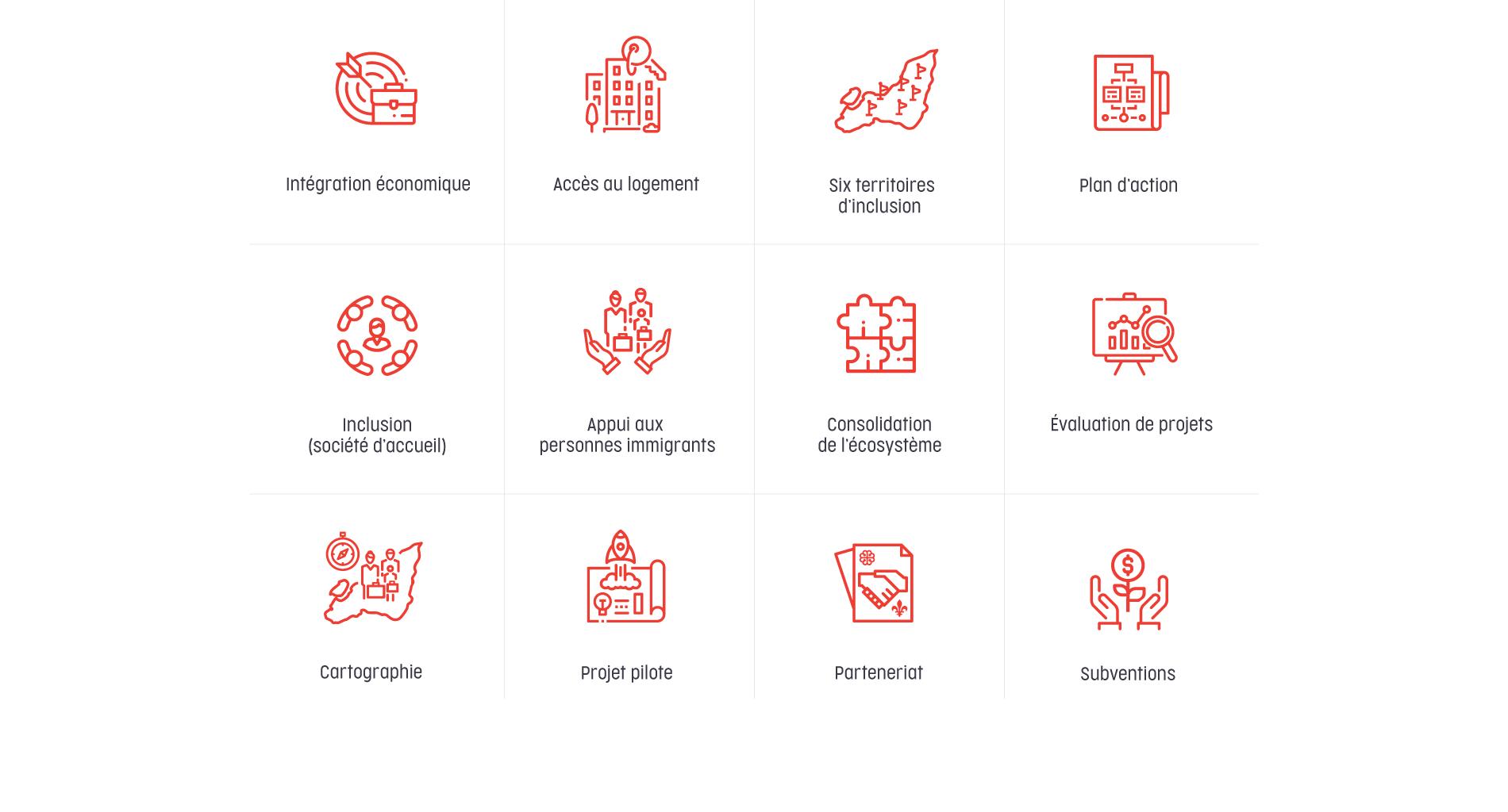 Création des icônes personnalisées pour le Bureau d'intégration des nouveaux arrivants (Montréal)