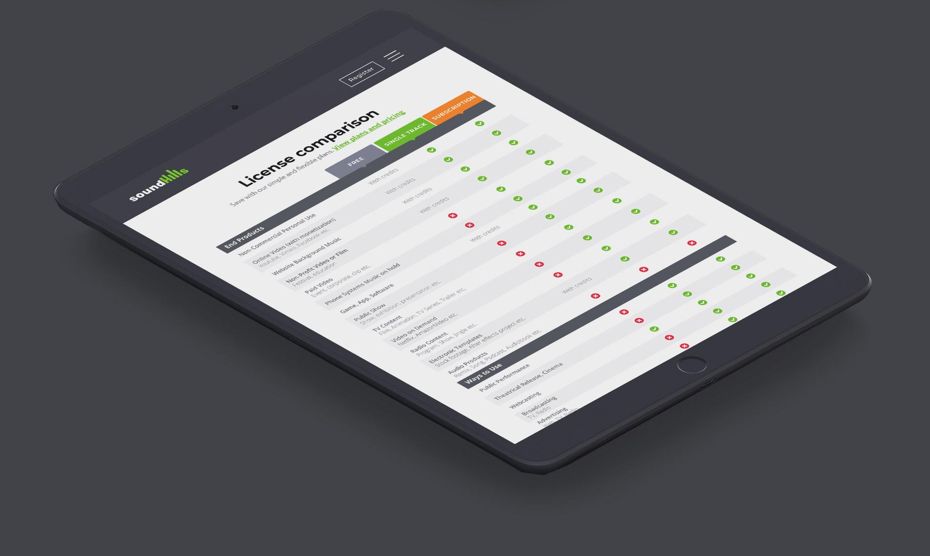 Site web SoundHills : version tablet tarifs